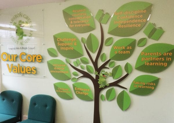 WALL DISPLAYS CASE STUDY MARSTONGREEN