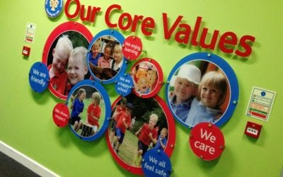 Wall Displays at Stocksbridge NI School