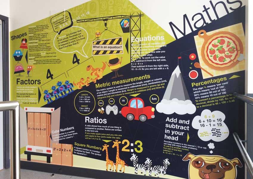 An Oasis of Maths wall art